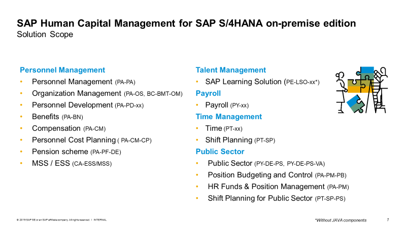 SAP Human Capital Management für SAP S/4HANA (Lokale Version): Die Lösung wird 2022 mit technischer gemeinsamer Implementierung in SAP S/4HANA veröffentlicht 29